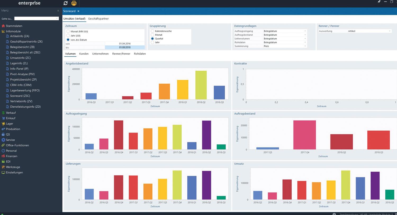 Screenshot von TimeLine ERP-Software