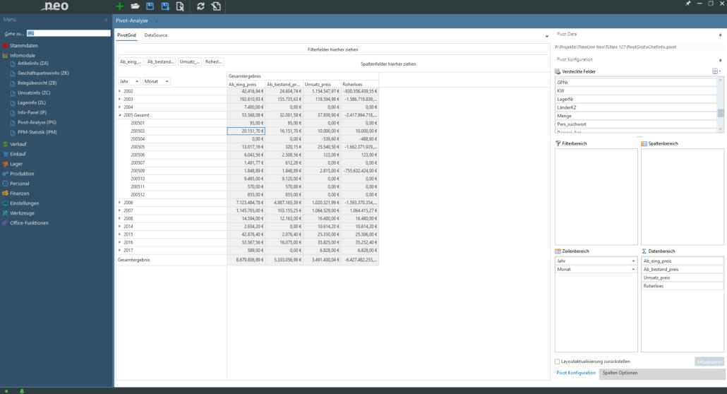 Auftragseingang, Auftragsbestand, Umsatz und Roherlös in der Pivot-Auswertung 2 / 2